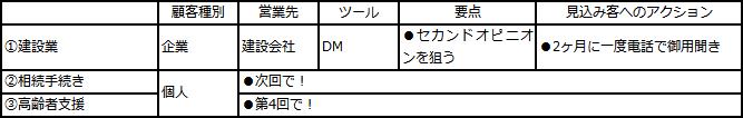 2回目マトメ